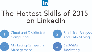Skills Employers Look For The 25 Skills That Can Get You Hired In 2016 Official Linkedin Blog