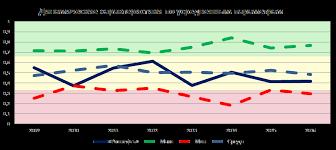 АО Транснефть История компании структура акционерного капитала  АО Транснефть анализ финансового состояния по данным бухгалтерской отчетности