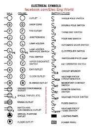 the 25 best electrical symbols ideas on pinterest Australian Electrical Plug Diagram electrical symbols 5 ~ electrical engineering pics australian power plug diagram