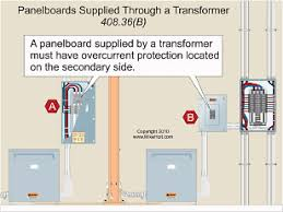 the nec and switchboards and panels for guidance on panelboards supplied through a transformer see 408 36 b