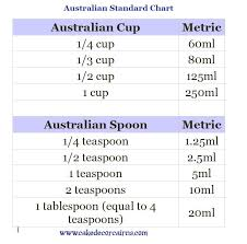 Naf To Gs Equivalent Chart Australian Metric Conversion Chart Measurement Charts For