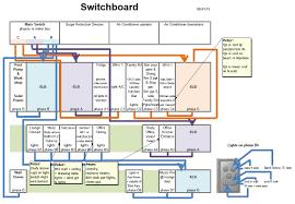 off grid solar wiring diagram facbooik com Solar Panel Wiring Diagram Schematic solar schematic wiring diagram on solar images free download solar panel wiring diagram schematic mppt