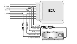 kelisa computer box wiring diagram kelisa image tacra s diy garage apexi rev speed meter rsm on kelisa computer box wiring diagram