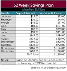 Save Money Monthly Chart Easy 52 Week Savings Plan Now In A Monthly Edition Via