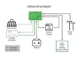 wiring diagram ups & free download wiring diagram p15418 build test home electrical wiring diagram books wiring diagram ups inspirationa perfect 80 home electrical wiring inspirations picture
