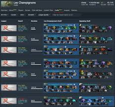 captains mode learning to draft in dota 2
