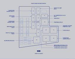 2007 jaguar s type fuse diagram example electrical wiring diagram \u2022 2009 jaguar xf fuse box diagram 2005 jaguar s type fuse box diagram on camaro engine diagram wire rh ayseesra co 2000 jaguar xj8 fuse box diagram 2004 jaguar xj8 fuse box diagram