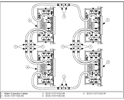 matrix expansion guide for scxi switch modules national instruments creating an 8 x 16 matrix the scxi 1127 1128 modules requires the connection of four scxi 1332 terminal blocks matrix expansion cables as