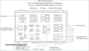 98 acura integra wiring diagram wiring diagram libraries 98 acura integra radio wiring diagram 1998 stereo diagrams jeepfull size of 98 acura integra wiring