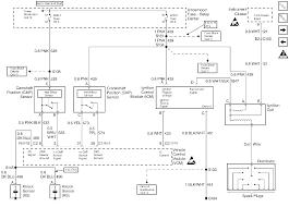cmp ckp icm coil 5 7 1996 vortec 5 7 harness schematics 5 7 vortec vs 7 4 vortec at gsmx