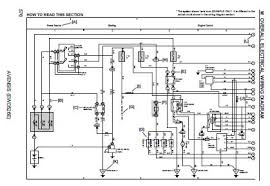1997 jeep wrangler wiring diagram pdf 1997 image 2008 jeep wrangler wiring diagram pdf jodebal com on 1997 jeep wrangler wiring diagram pdf