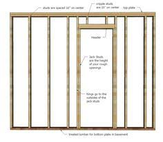framing a basement wall. Framing Walls In Basement | How A Wall Is Framed Pretty Simple N