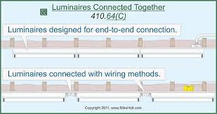 wiring fluorescent light fixtures wiring diagram lighting wiring diagram wire