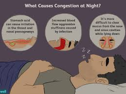 why do i get congested at night