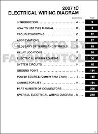 mg td wiring diagram wirdig wiring diagram mg td wiring diagram mg td wiring diagram guitar wiring