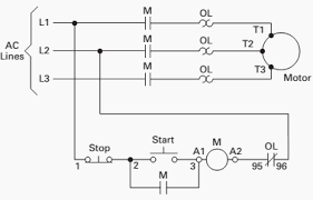 basic wiring for motor control technical data guide eep typical line or schematic diagram