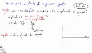 16 find period and amplitude of trig graphs part 1