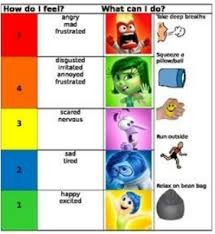 Inside Out Feelings Chart Printable Self Regulation For Success