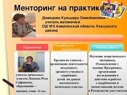 Менторинг на практике математика презентации Менторинг на практике