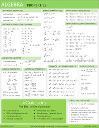 algebra formula chart science math math sheets algebra formula chart