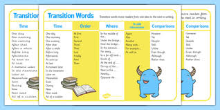 Transistion Words Transitions Word Mat Words Transition Visual Aids Literacy