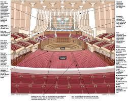 san francisco opera house renovations