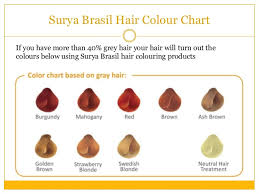 Surya Brasil Color Chart Yourtonic Com Getting The Most Out Of Your Henna Hair Dye