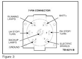7 pin trailer wiring diagram rv harness way of wire michaelhannan co 2002 chevy silverado 7 pin trailer wiring diagram pictures of for ford diagrams on