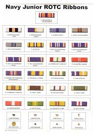 Navy Ribbon Chart Ribbon Placement Sphs Njrotc