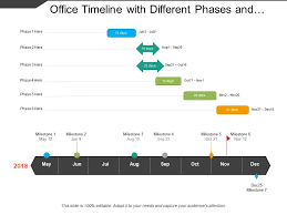 Powerpoint Office Timeline Office Timeline With Different Phases And Milestone