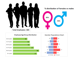 Population Chart Age Distribution And Gender Count