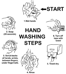 How to wash your hands wet hands (mójese las manos) apply soap (aplique jabón) scrub for 20 seconds (frótese las manos por 20 segundos) rinse handwashing is the most effective way to prevent the spread of illness according to the centers for disease control and prevention. Washing Hands Coloring Pages Best Coloring Pages For Kids