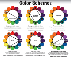 other tips before painting your favorites room walls with color wheel schemes behr paint colors acrylic color schemes palette generator colours chart