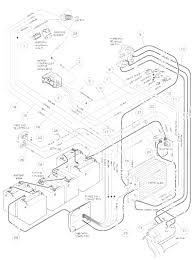 Wiring diagrams golf cart trailer used carts club car brilliant battery diagram