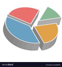 Isometric Pie Chart