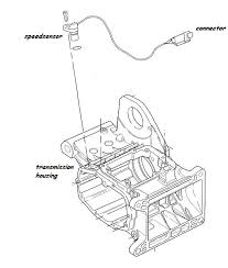golf cart turn signal switch wiring diagram images car wiring diagrams for dummies get image about