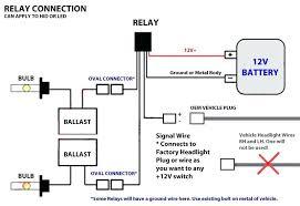 hid wiring color diag bmw7 wiring diagram structure bmw hid wiring diag wiring diagram blog bmw hid wiring diag wiring diagram expert bmw hid