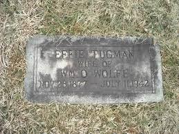 Effie L. Wolfe (Tugman) (1877 - 1942) - Genealogy