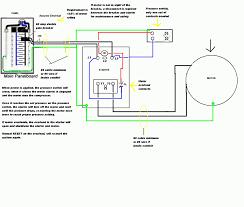 single phase motor starter wiring diagram 51406d1335973202 siemens 1 Phase Motor Wiring Diagram single phase motor starter wiring diagram 2013 08 02 154329 motorcontrol 2 gifzoom2 625resize6652c563 1 phase 115v motor wiring diagram