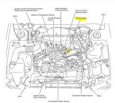 2008 subaru outback engine diagram automotive circuit diagram 1999 subaru outback engine diagram data wiring schema baja 2008 impreza 2008 subaru outback engine