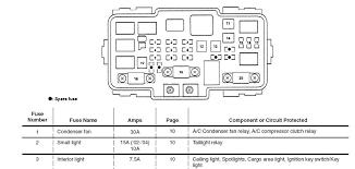 1999 acura fuse box diagram 2002 mdx vehiclepad 2005 within original Acura RSX Fuse Diagram at 1999 Acura 3 2 Fuse Box Diagram