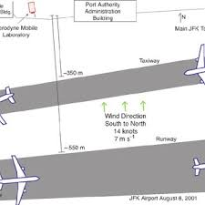 Jfk Airport Taxiway Chart Approximate Layout Of The John F Kennedy Airport Site Where