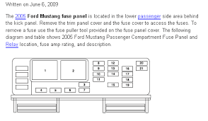 2005 mustang fuse diagram wiring diagram libraries mustang 05 09 v6 fuse box diagram wiring diagram third level05 mustang fuse box diagram wiring