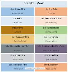 types of movies adjectives to describe movies types of movies in german learn
