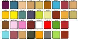 Alcohol Makeup Colour Chart Blog