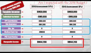 whole life insurance quote calculator life insurance calculator malaysia raipurnews