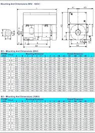 Electric Motor Frame Size Chart Pdf Electrical Box Sizing Chart Dcd Com Co