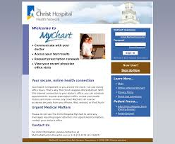 The Christ Hospital Health Network Competitors Revenue And