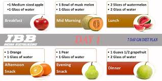 7 Days Gm Diet The Best Indian Vegetarian Diet To Lose