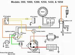 cub cadet lt1042 electric pto clutch diagram wiring diagram cub cadet brake safety switch pictures to pin cub cadet pto wiring diagram cub cadet pto clutch adjustment